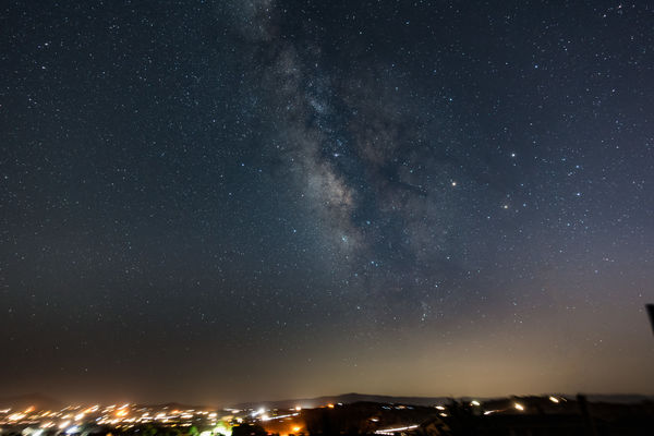 The Central Milky Way --
